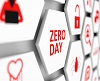 Apple Zero-Day Vulnerabilities